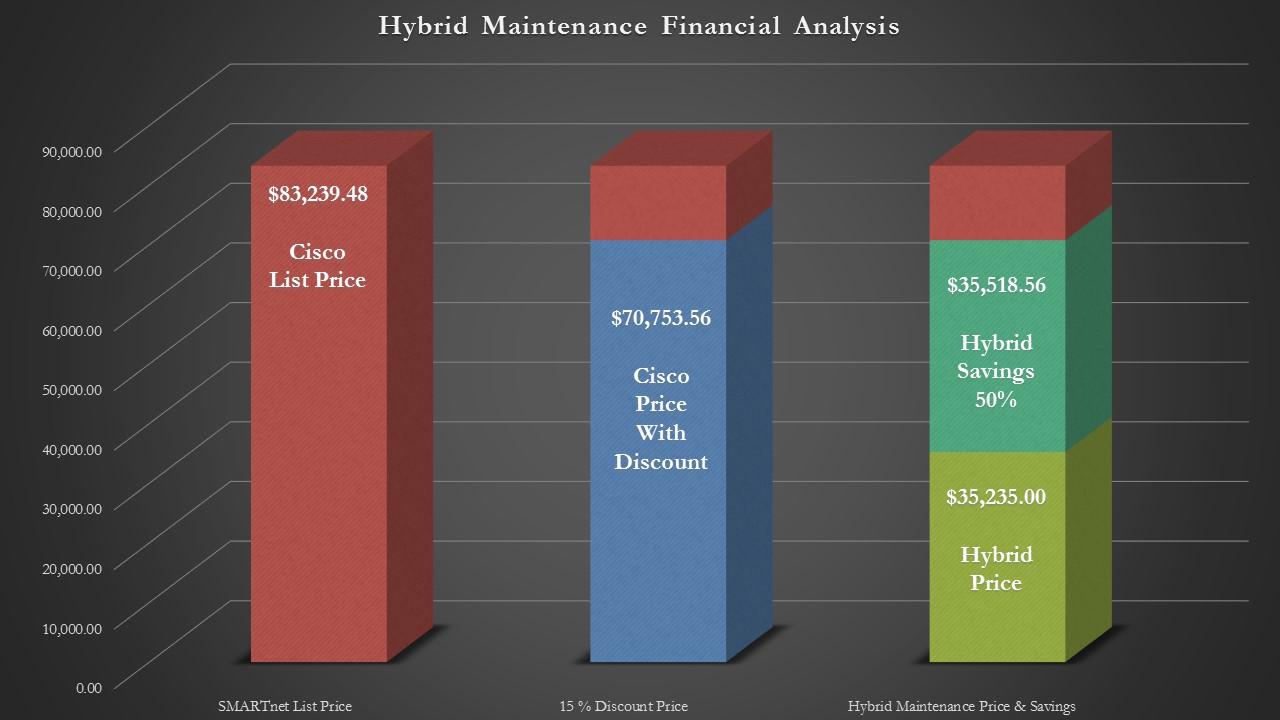 Hybrid_Maintenance_Financial_Analysis_1A.jpg
