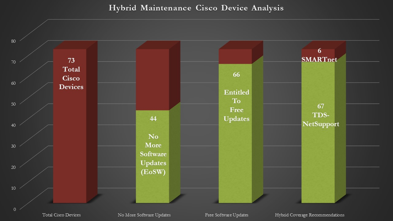 Hybrid_Maintenance_Device_Analysis_1A.jpg